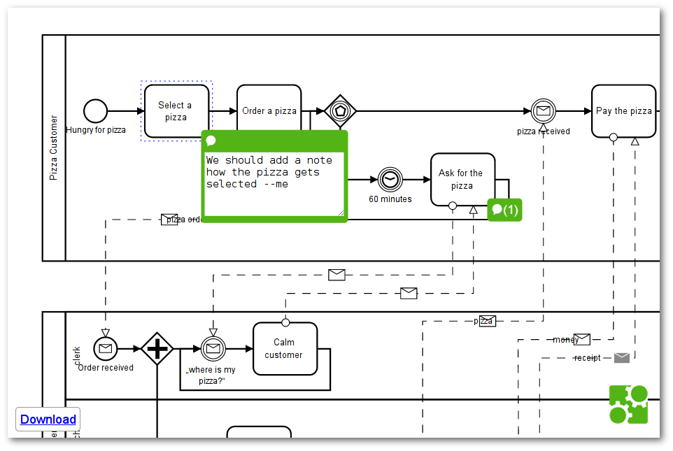 Comments on Bpmn Process Diagram Examples
