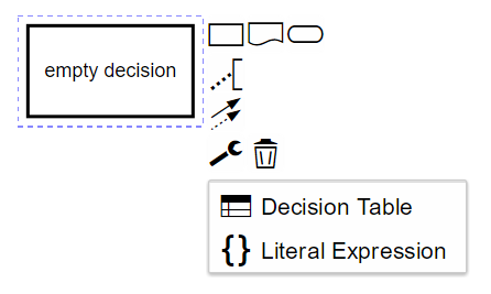 Model decision requirements diagrams bpmn for decisions it is also possible to specify whether a decision is empty has a decision table or a literal expression you can do that using the replace ccuart Images
