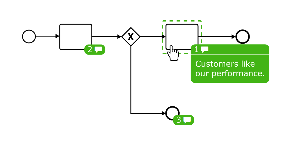 Embed BPMN 2.0 diagrams into the application