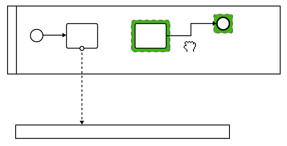 bpmn-js: BPMN 2 0 rendering toolkit and web modeler | bpmn io