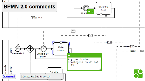Examples bpmn leave comments on bpmn diagrams ccuart Images