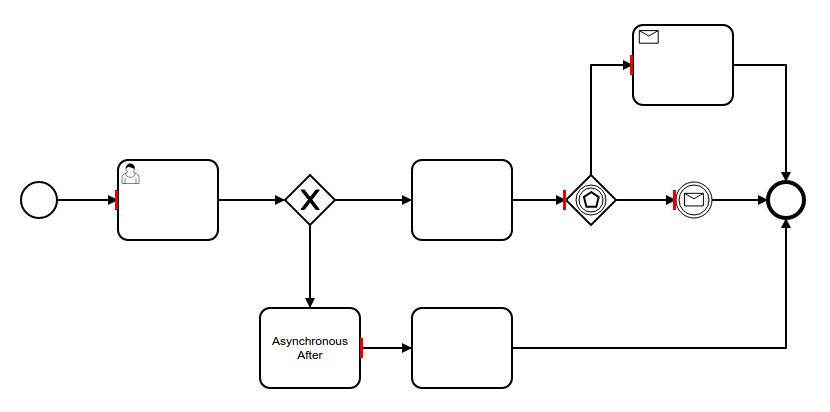 bpmn web modeling igrafx best free home design idea