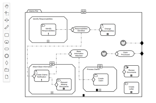 Web based tooling for bpmn dmn and cmmn bpmn cmmn viewer and editor ccuart Gallery